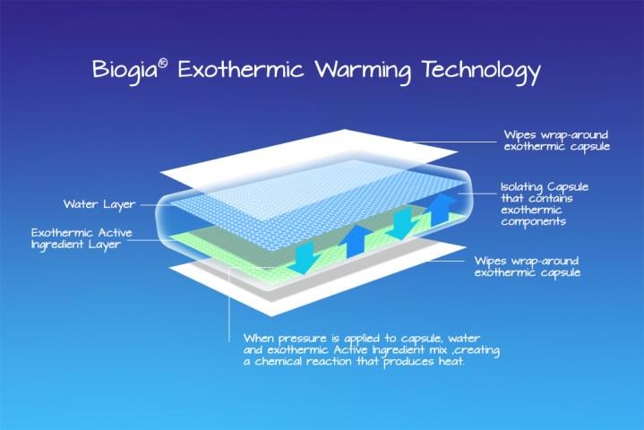 exorthermic_biogia-copy-4