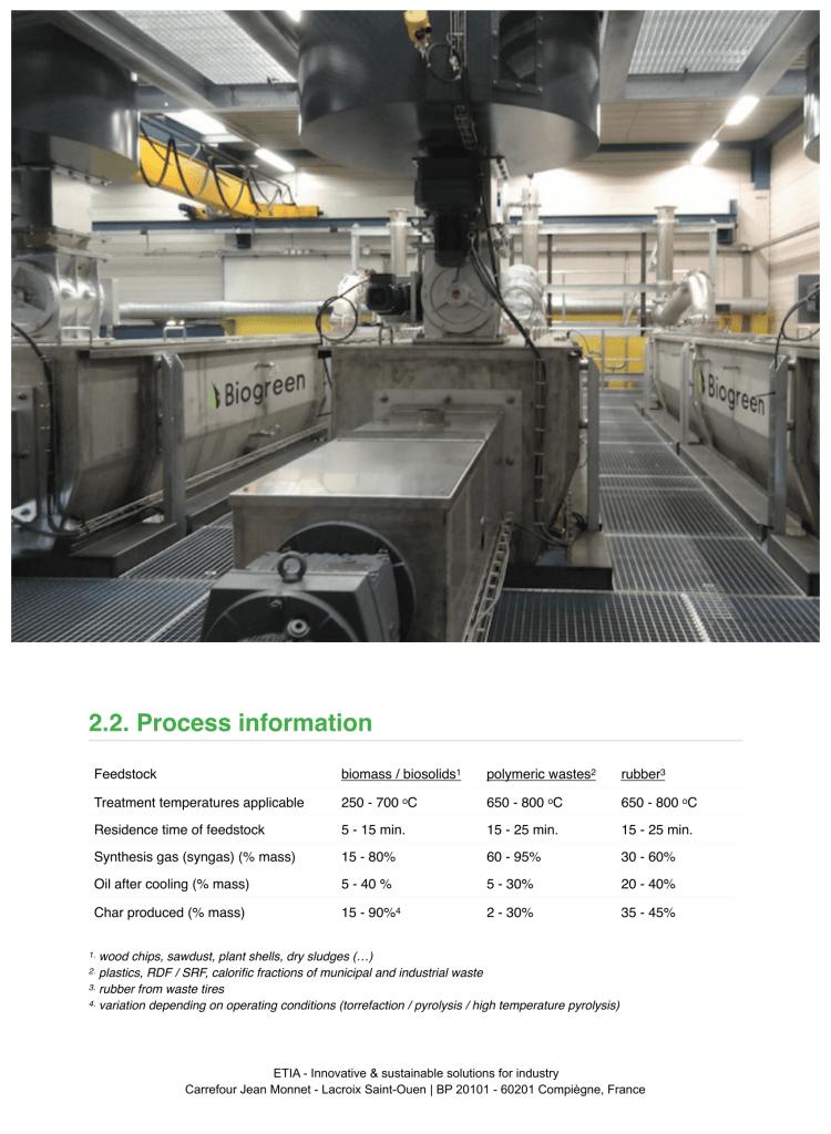 ETIA 熱分解装置 biogreen 運転データ 処理内容 2018.1.8