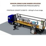 pyrotruck 熱分解装置 Biogreen 燃料化システム 2018.3.3