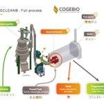 木質バイオマスガス化システム gasclean 2018.4.22