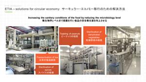 biogreen 熱分解装置 殺菌 焙煎 食品 2018.6.12