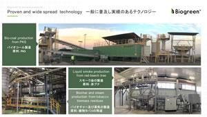熱分解装置 biogreen 炭化 油化 木質バイオマス 実績 2018.6.16