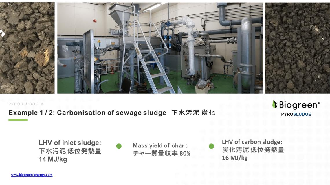 熱分解装置 Biogreen 熱分解 炭化 2018.8.4