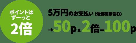 三井住友VISAデビュープラスならずっとポイント還元率2倍