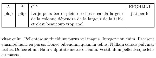 Un exemple de tableau avec tabularx.