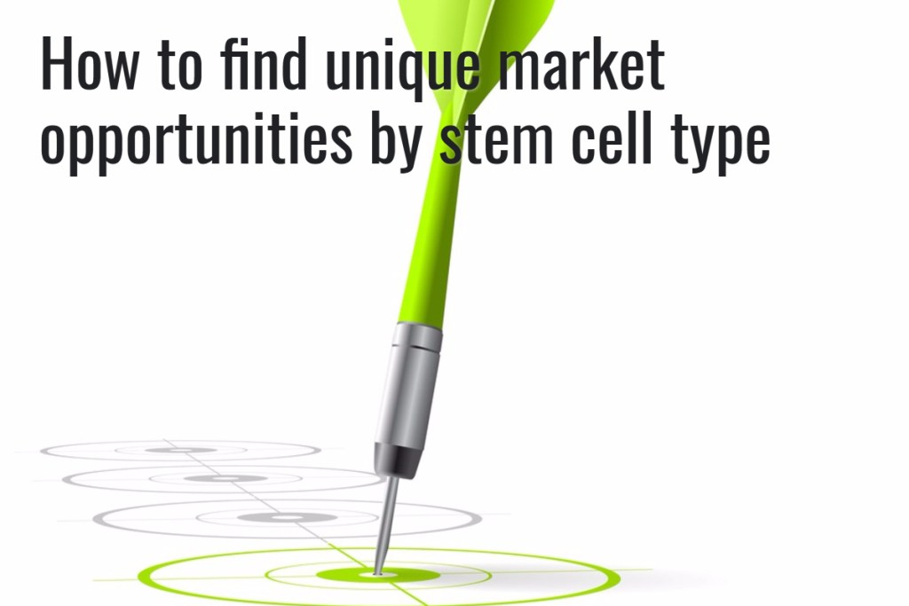 How to find unique market opportunities by stem cell type