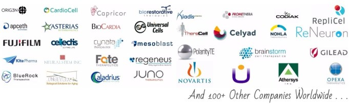 Cell Therapy Companies Worldwide - Image