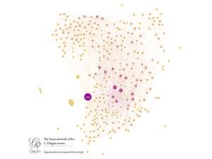 Das neuronale Netzwerk des Fadenwurms. (Von Mentatseb, CC BY-SA 3.0)