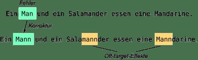 Off-target-Effekt