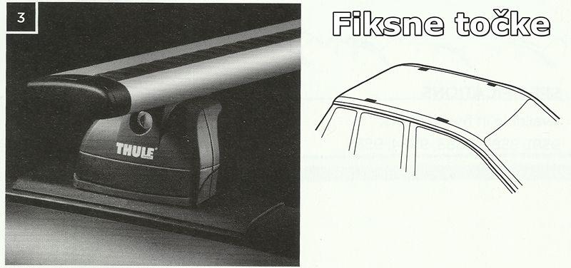 fiksne-tocke-1