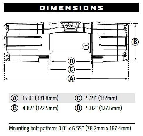 Vitlo Warn Axon 45-S Powersport, 12V, 2.041kg sa sintetičkim užetom i vodilicom s žičnim daljinskim, s pokazivačem preopterećenosti/zagrijavanja