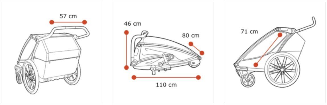 Thule Chariot Cab 2 zelena sportska dječja kolica i prikolica za bicikl za dvoje djece (4u1)