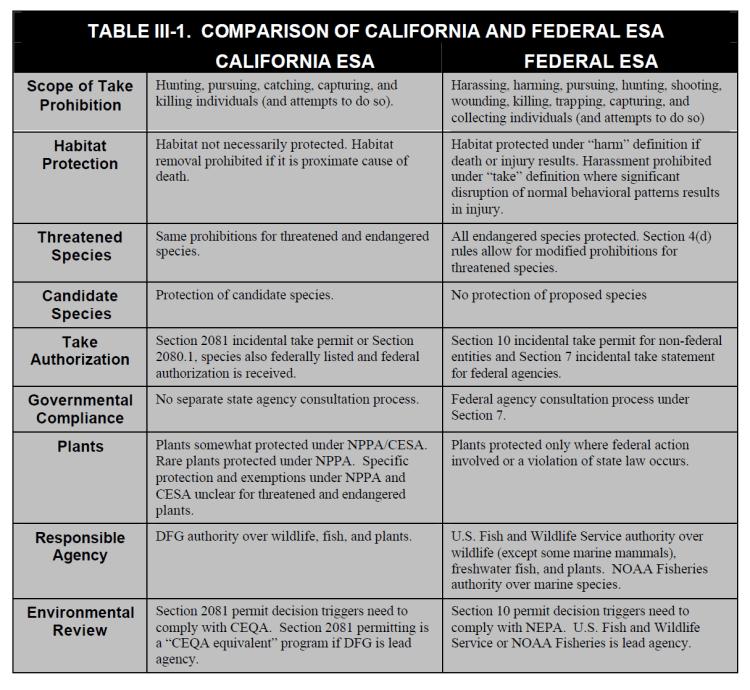 CESA vs FESA.png