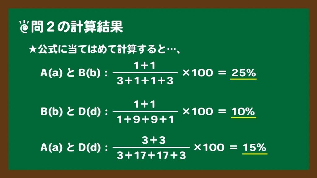 スライド5:組換え価の計算結果