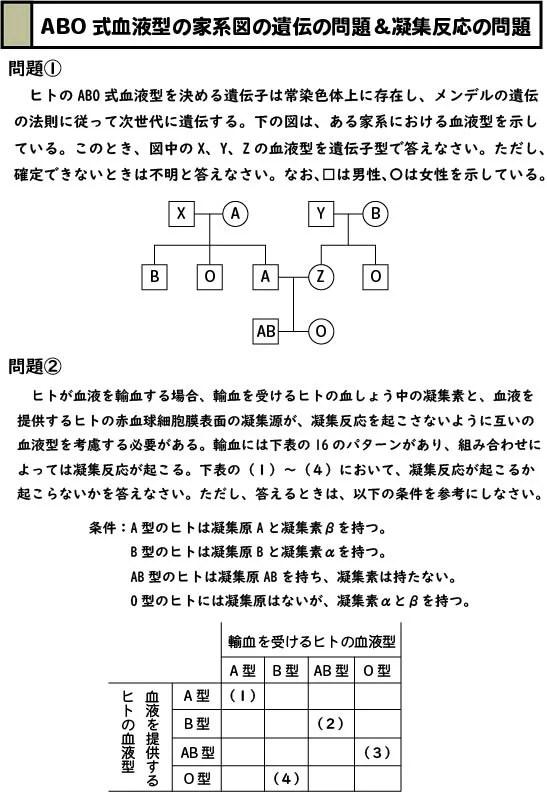 スライド1:ABO式血液型の家系図の遺伝の問題&凝集反応の問題
