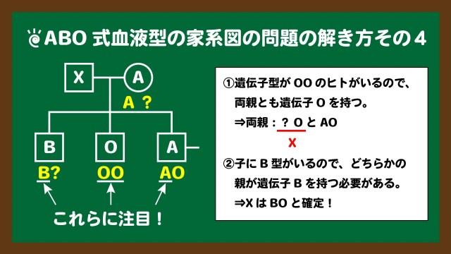 スライド6:問題①の解き方その4