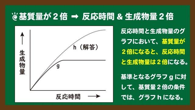 スライド15:基質量が2倍になると、反応時間と生成物量は2倍になる