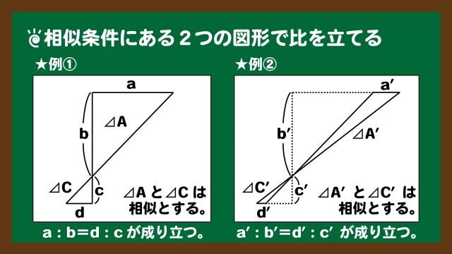 スライド4:相似条件にある2つの図形で比を立てる(例)
