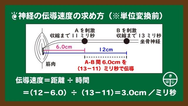 スライド3:伝導速度の計算方法(単位変換前)