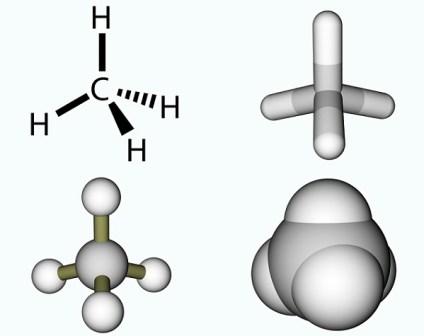 Estructura de metano
