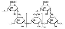 image of Chemical structure of glycogen