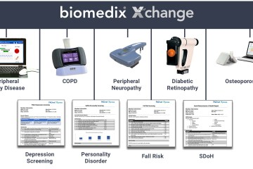 Biomedix Xchange Diagram
