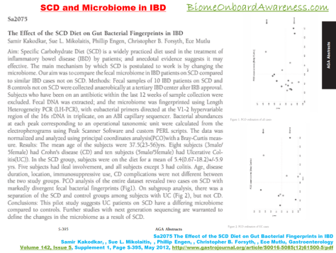 Mutlu, SCD and IBD_Abstract 2012