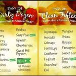 Low Toxin: EWG Clean Dirty 2014