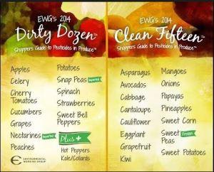 EWG Clean Dirty 2014