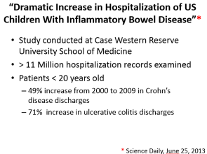 IBD increase