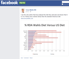 TerryWahls FB Post on ComparisonWahl's to SAD Micronutr Density