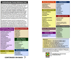 Meds with anticholinergic properties_Health Effectiveness Research Center The University of Iowa