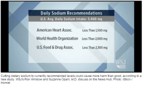 Recommended sodium levels
