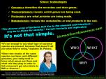Omics Technology