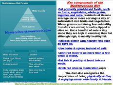 Mediteranean Diet_MayoClinic