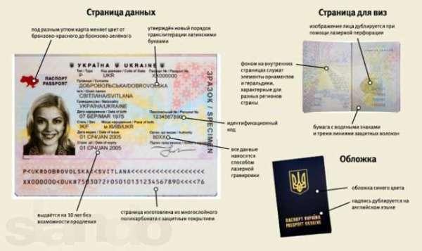 Биометрический паспорт Украины - Главная страница