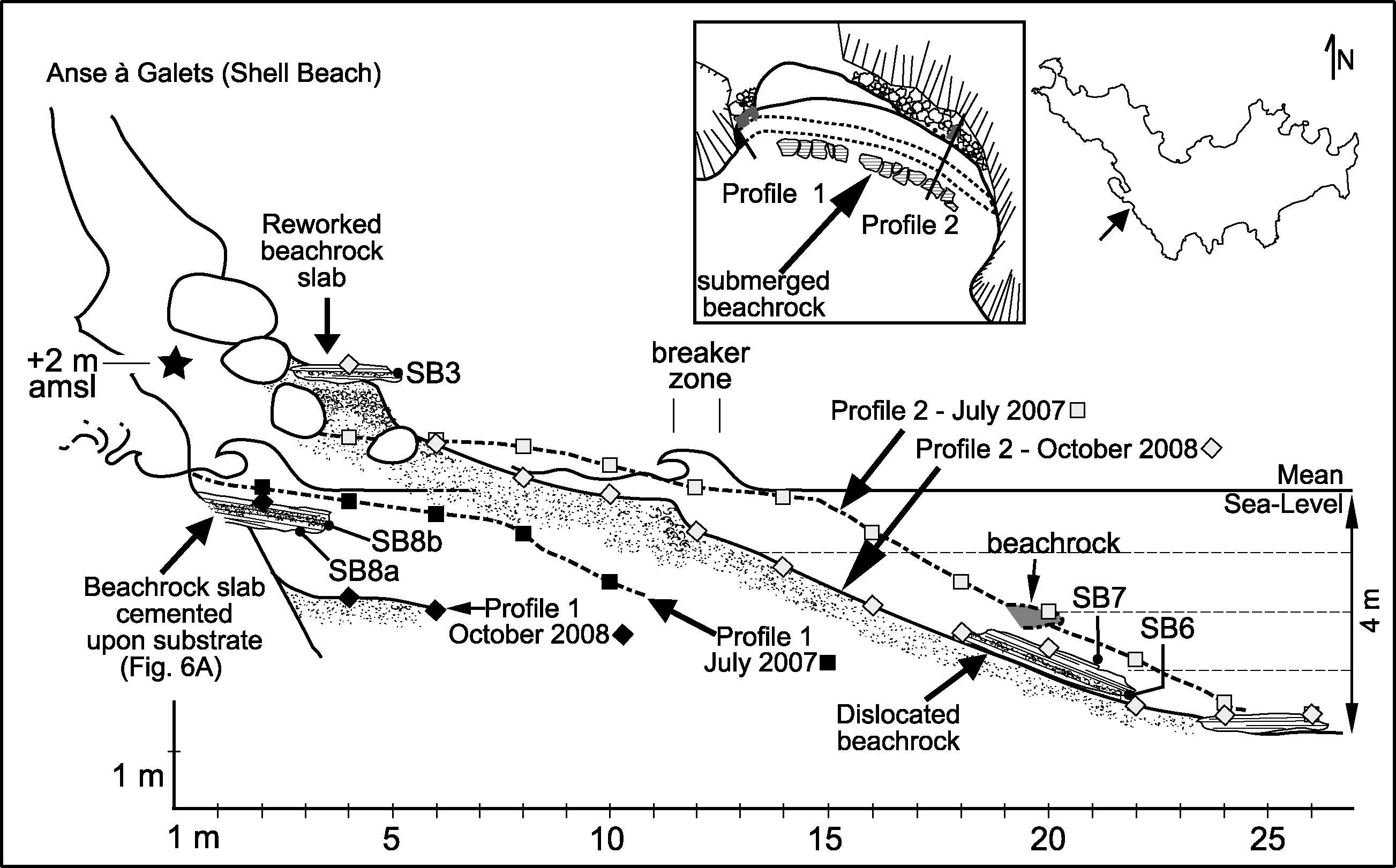 Geomorphic And Sedimentologic Evidence Of Extreme Wave