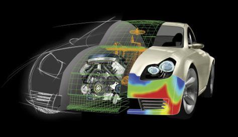 Bioplastics Automotive Sector