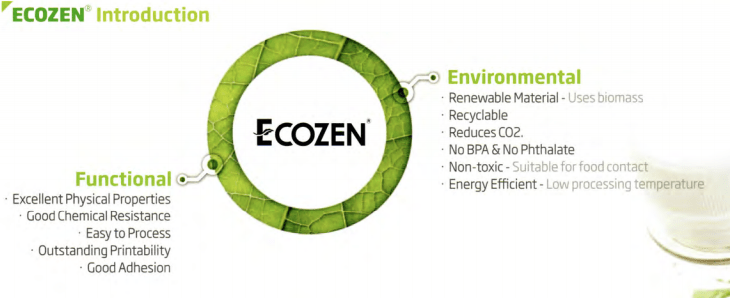 ecozen product description 1