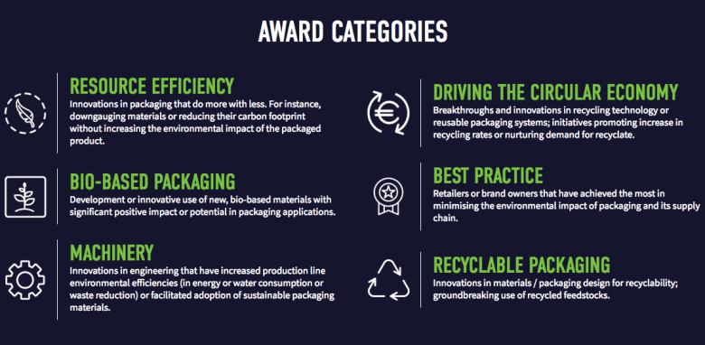sustainability awards 2018