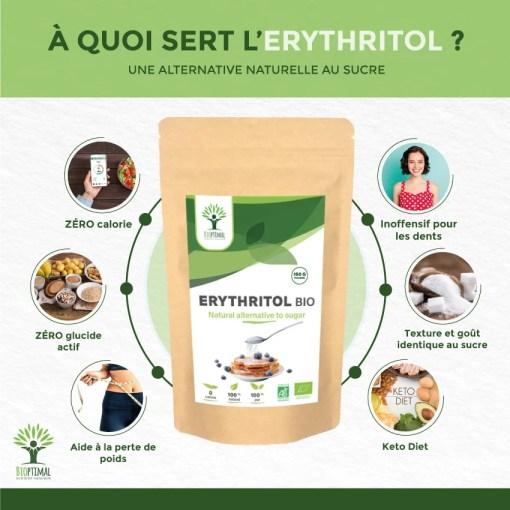 Bienfaits erythritol