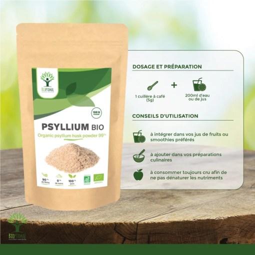 Utilisation Psyllium