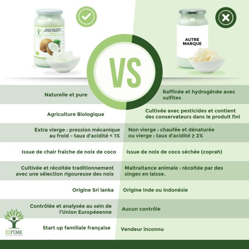 Comparatif produit huile de coco bio