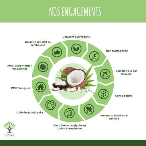 Engagements bioptimal huile de coco bio