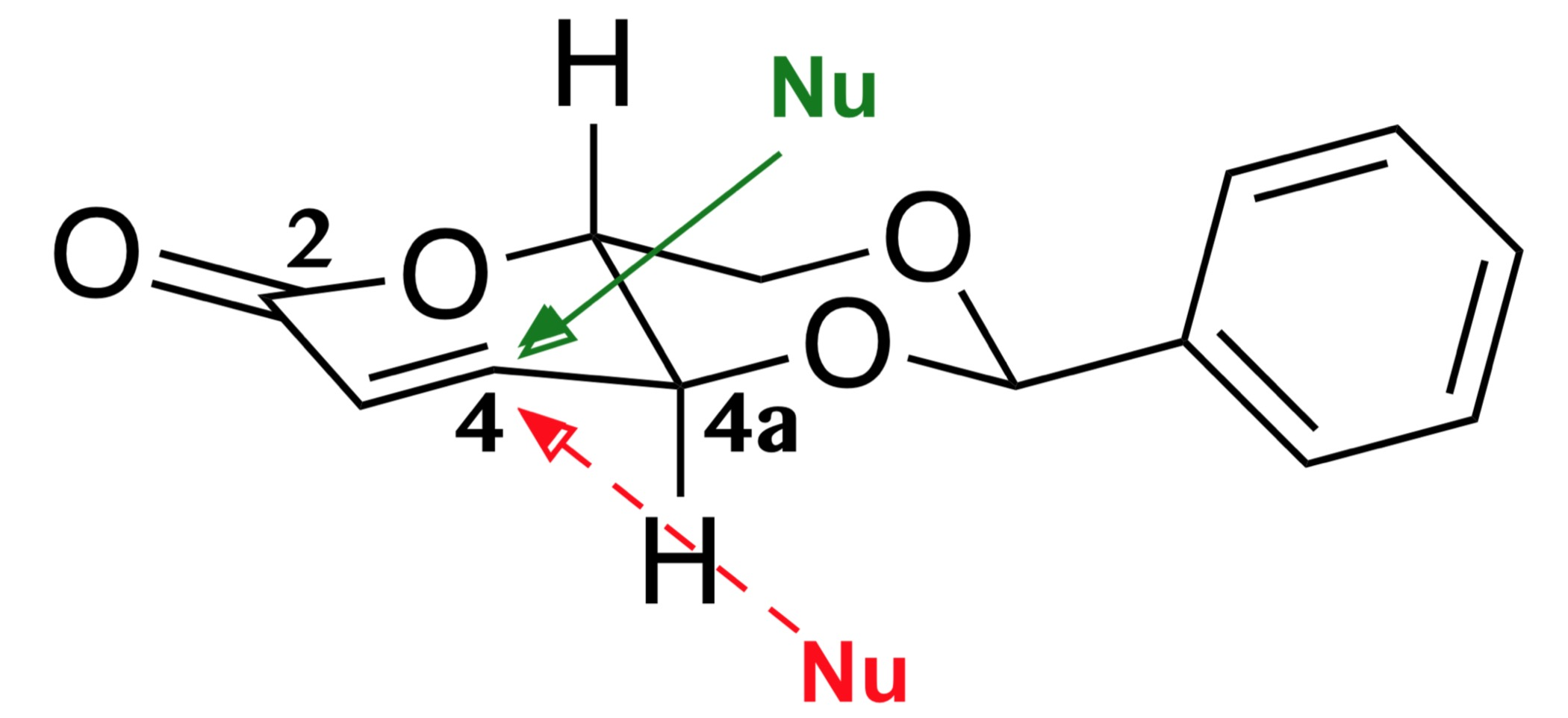 New publication on The Journal of Organic Chemistry (ACS