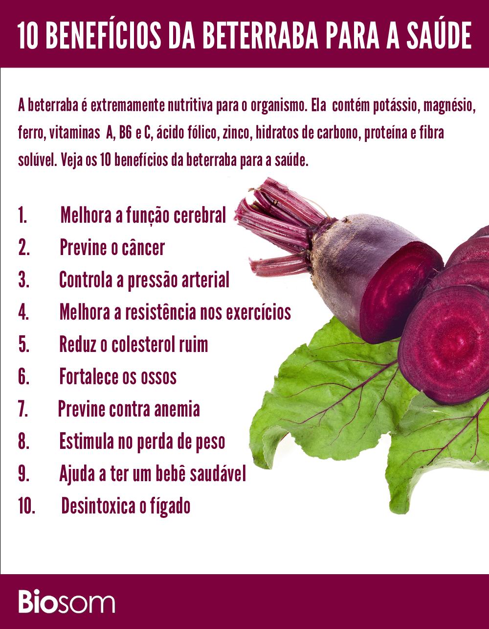 Natural Viagra 3 Ingredients