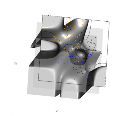 HTF-Figure-5.11b