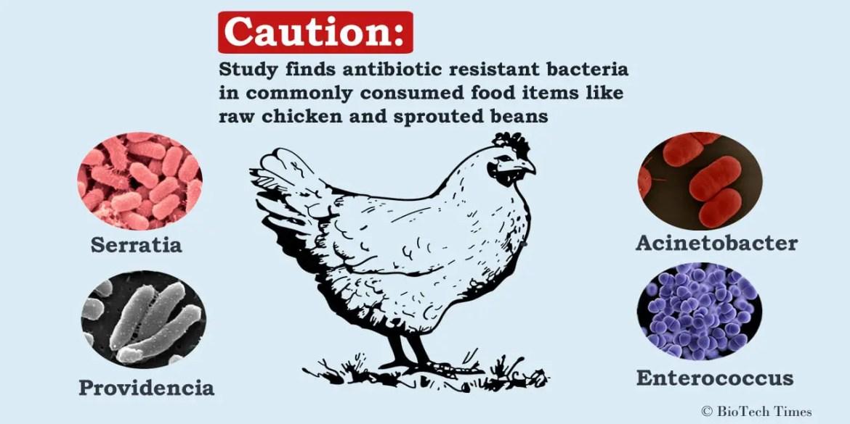 Antibiotic Resistant Bugs
