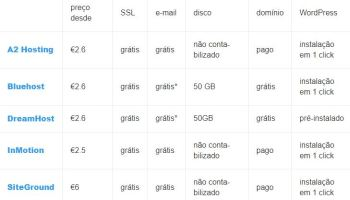 servidores web pagos