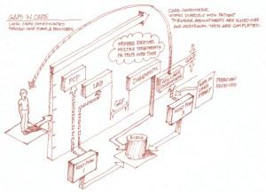 Sketch diagram